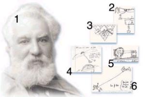 Fotografía de Alexander Graham Bell y bosquejos de algunos de sus inventos más relevantes.  (tomada del Alexander Graham Bell Family Papers,  Librery of Congress de los EE.UU.)