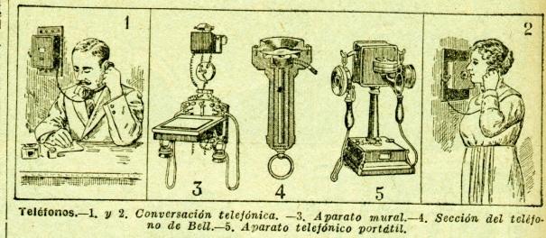 Teléfono en la Enciclopedia Sopena 1930