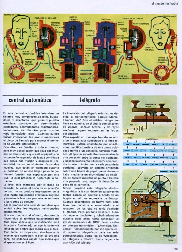 Dime cómo funciona. Ed. ARGOS 1970 p.143
