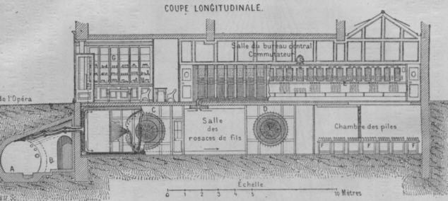 Estación central de la Avenida de la Opera de Paris (fredouille.pagesperso-orange.fr)