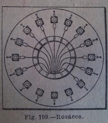 """Ilustración de la """"Guía Práctica del Telegrafista"""", E. Montoriol, traducida del francés por M. Balseiro, 1921, MB, Madrid."""