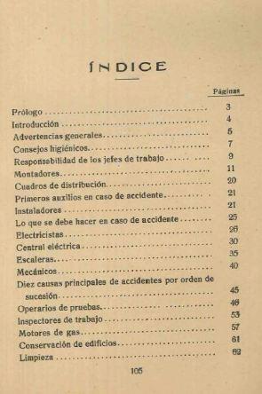 Índice Manual de ITT para CTNE,1929,