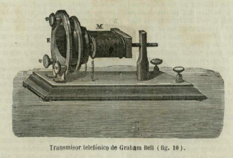 De Libro Maravillas de la Telefonia 1879