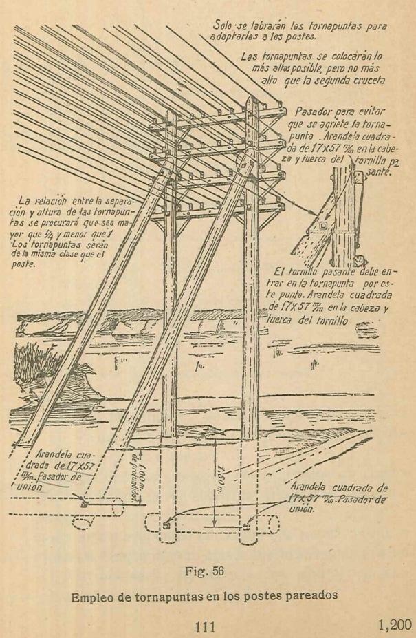 Figura 56. Construcción de líneas de postes. Tornapuntas