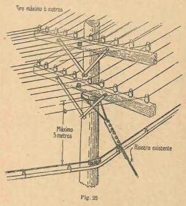 Detalle figura 25, Consolidación de postes.