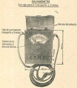 Figura 6, Método de Construcción número 2