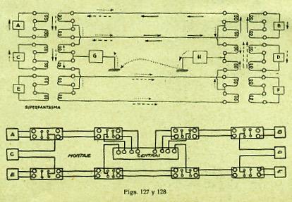 Fig. 127 (abajo con bobinas alemanas) y 128. Esquemas Ctos, Fantasmas con central intermedia y Superfantasma.