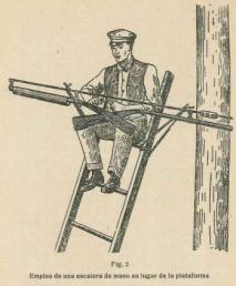 Figura 2 página 6 1928 Nº012 (2220) Empalme de Cables Aéreos