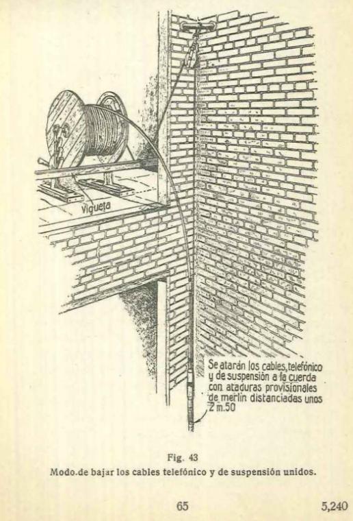 Figura 43 página 65 1928_Nº023 (5240) Tendido de Cables en Edificios