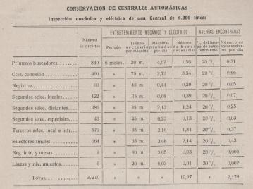 tablarutinasequiposconfsemcnteabril1927