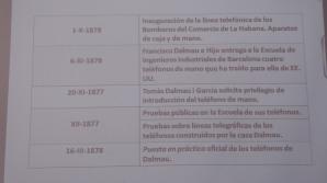 Efemérides de los primeros años de la telefonía. Presentación de Sánchez Miñana