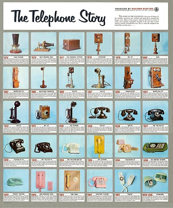 the_telephone_story_poster_1965_640width