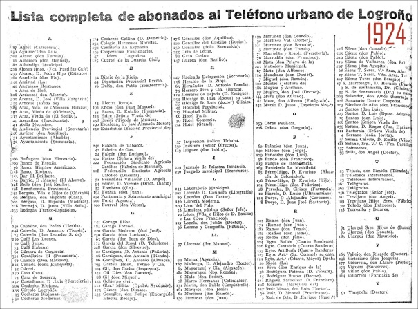 GUIA TELEFONOS 1924 Logroño
