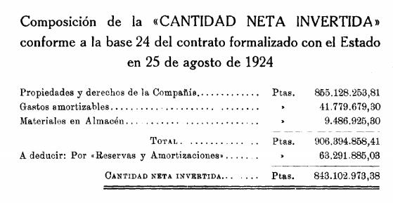 Memoria 1933 pag11
