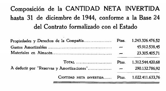 Memoria 1944 pag14