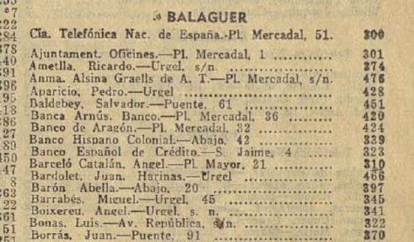 Guia Cataluña 1936