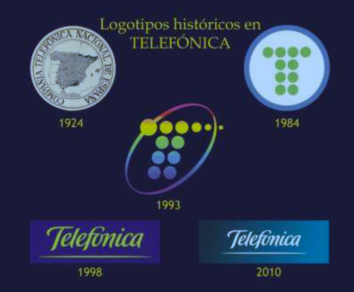 Logos Telefonica