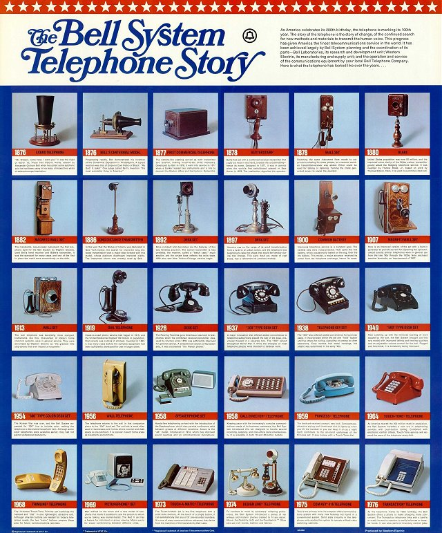 bell_system_telephone_story_poster_640width